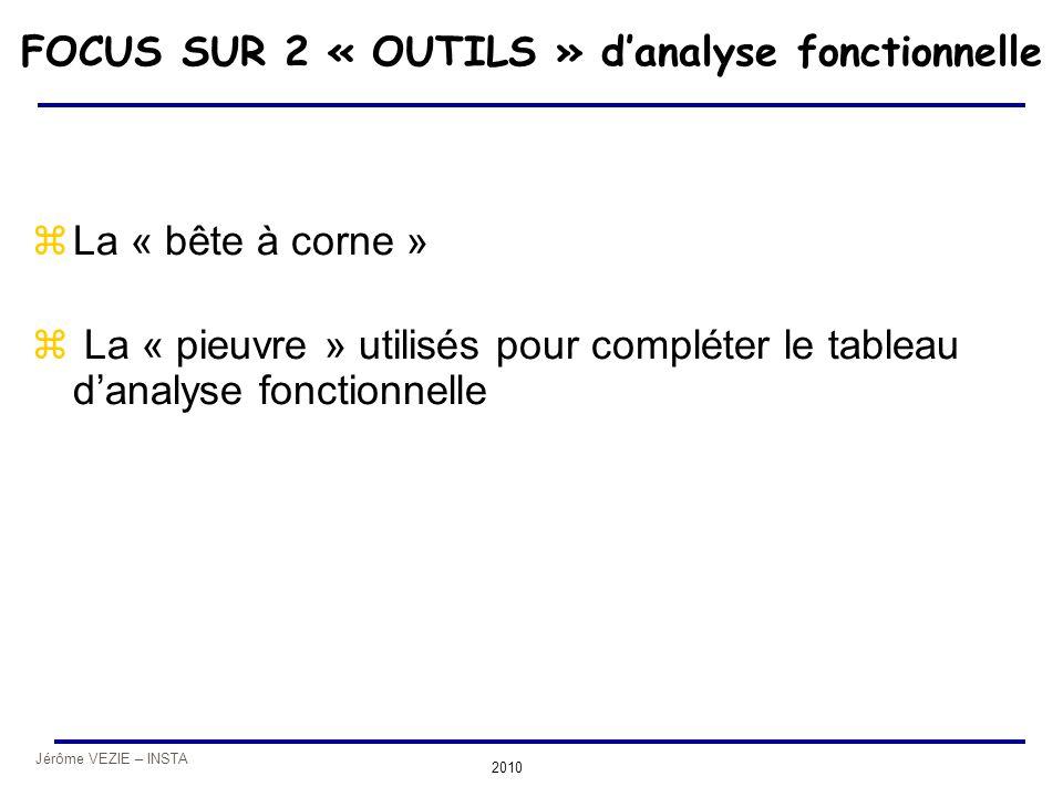 Jérôme VEZIE – INSTA 2010 FOCUS SUR 2 « OUTILS » d'analyse fonctionnelle zLa « bête à corne » z La « pieuvre » utilisés pour compléter le tableau d'an
