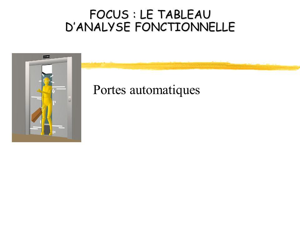 Portes automatiques FOCUS : LE TABLEAU D'ANALYSE FONCTIONNELLE