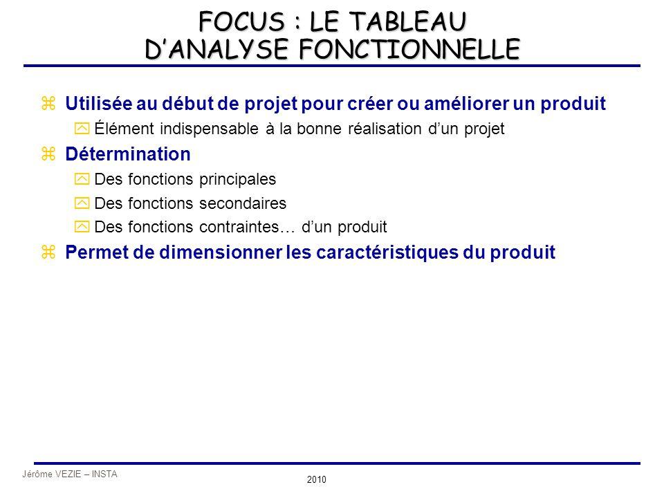 Jérôme VEZIE – INSTA 2010 zUtilisée au début de projet pour créer ou améliorer un produit yÉlément indispensable à la bonne réalisation d'un projet zD