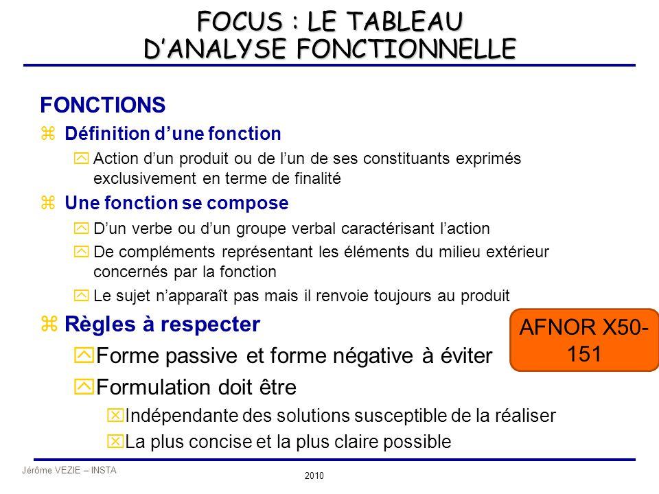 Jérôme VEZIE – INSTA 2010 FONCTIONS zDéfinition d'une fonction yAction d'un produit ou de l'un de ses constituants exprimés exclusivement en terme de