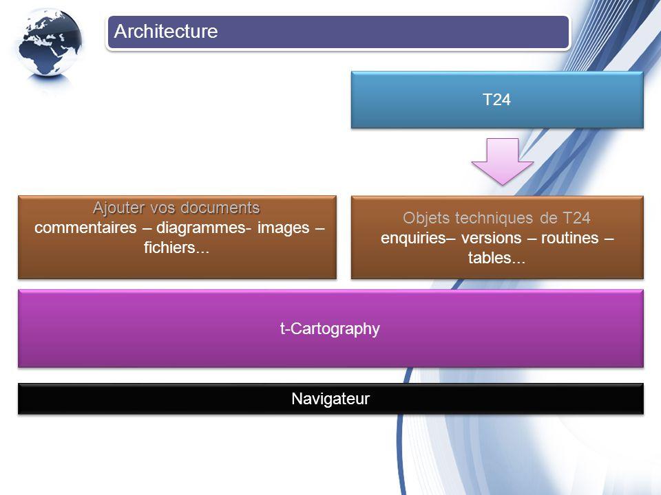 Installation Deux Composants sont nécessaires •Côté T24, un extracteur qui crée un fichier de données contenant les informations techniques (versions, enquiries, menu, etc…) •Du côté de l'ordinateur, l'application Des deux côtés, l installation est empaqueté.