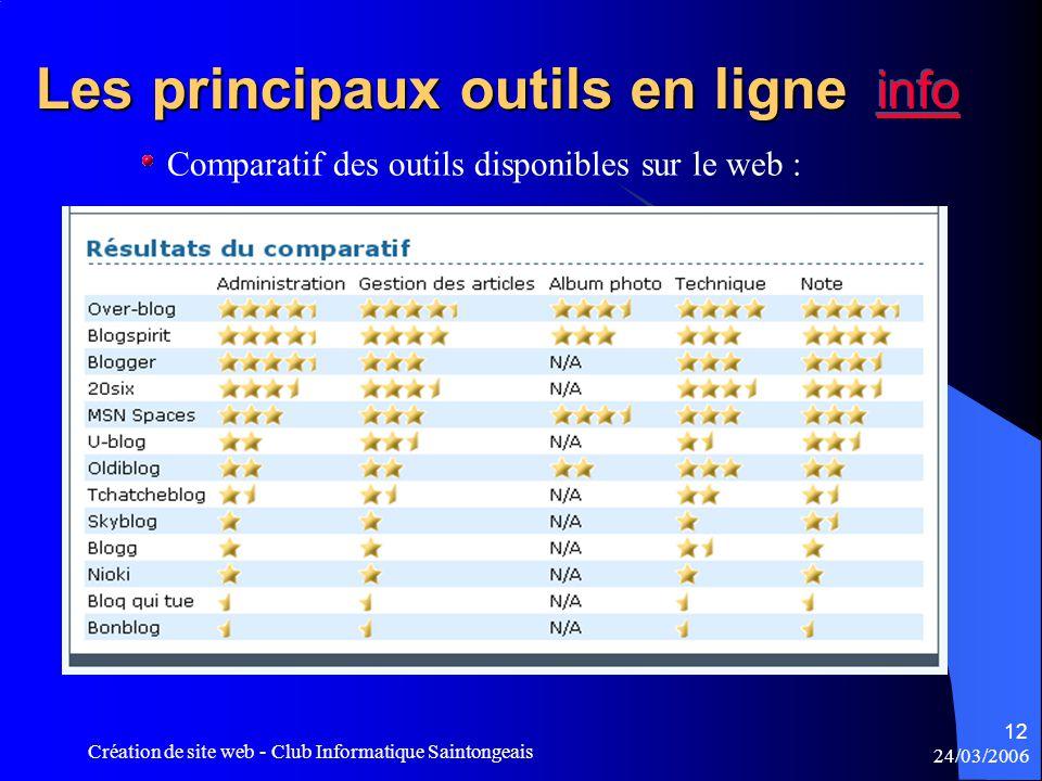 24/03/2006 Création de site web - Club Informatique Saintongeais 12 Comparatif des outils disponibles sur le web :