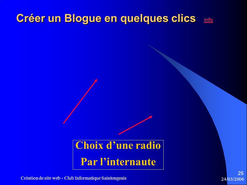 24/03/2006 Création de site web - Club Informatique Saintongeais 25 Choix d'une radio Par l'internaute