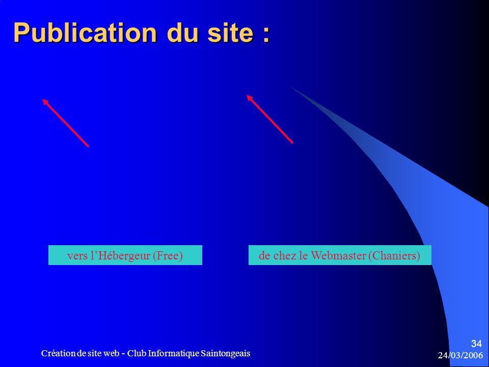 24/03/2006 Création de site web - Club Informatique Saintongeais 34 vers l'Hébergeur (Free)de chez le Webmaster (Chaniers) Publication du site :
