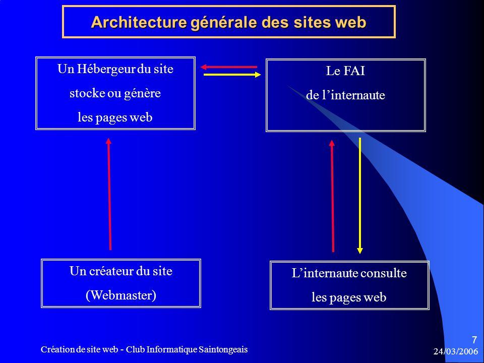 24/03/2006 Création de site web - Club Informatique Saintongeais 8 Le créateur du site Hébergeur du site Fabrique les pages HTML à l'aide d'un Editeur Publie les pages HTML chez l'hébergeur à l'aide d'un logiciel FTP L'internaute Télécharge et visualise les pages web avec son navigateur FAI Un site Web avec pages statiques