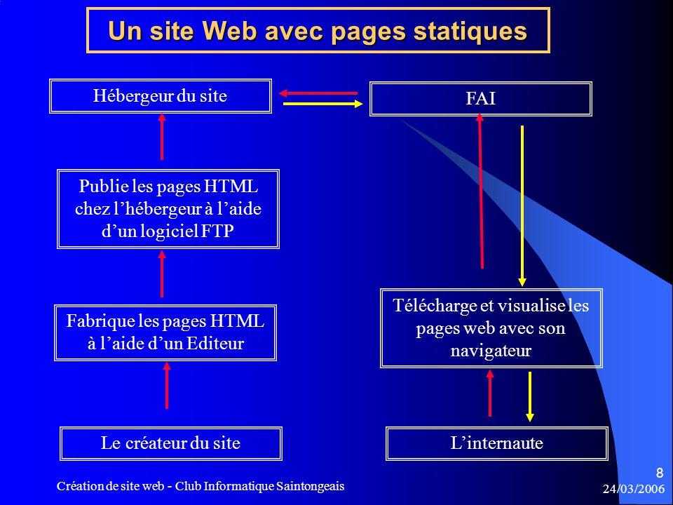 24/03/2006 Création de site web - Club Informatique Saintongeais 39 Merci de votre attention www.infoweb17.com