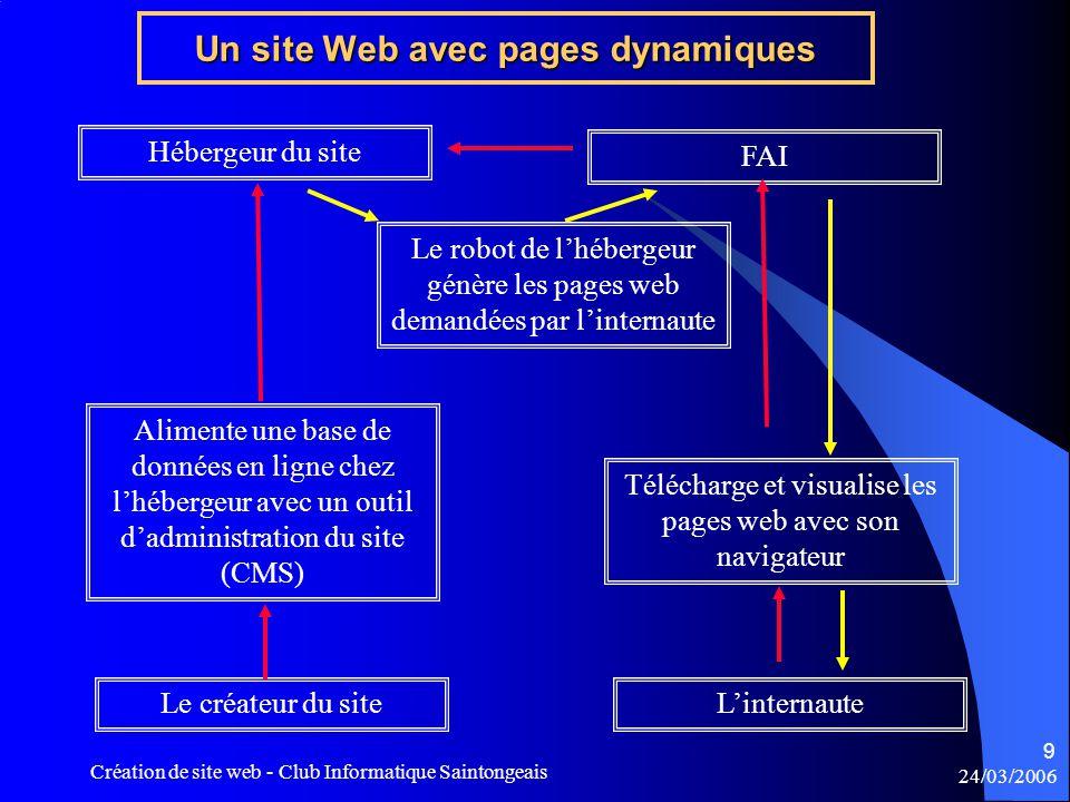 24/03/2006 Création de site web - Club Informatique Saintongeais 30 Voici comment sont imbriqués les conteneurs : C'est la 1 ère ligne du fichier HTML C est le conteneur de l entête.