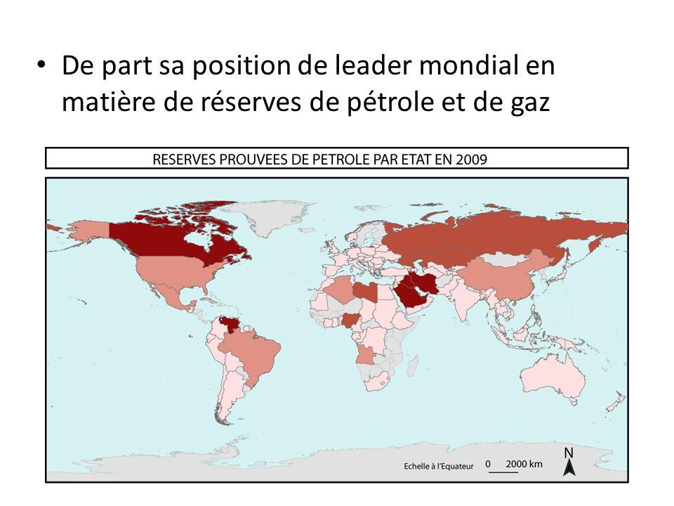 • De part sa position de leader mondial en matière de réserves de pétrole et de gaz