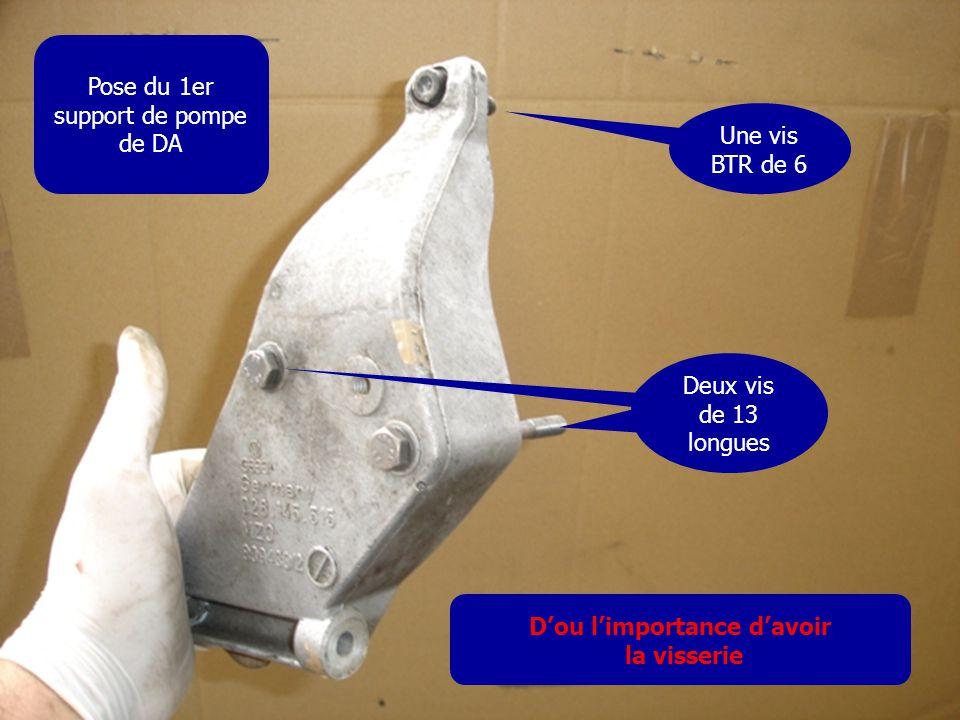 Posez le 4eme supports sur la pompe de DA avec les trois vis de 13 Vis de 13 Vis de 13 (cachée derrière la poulie) Serrez les vis définitivement