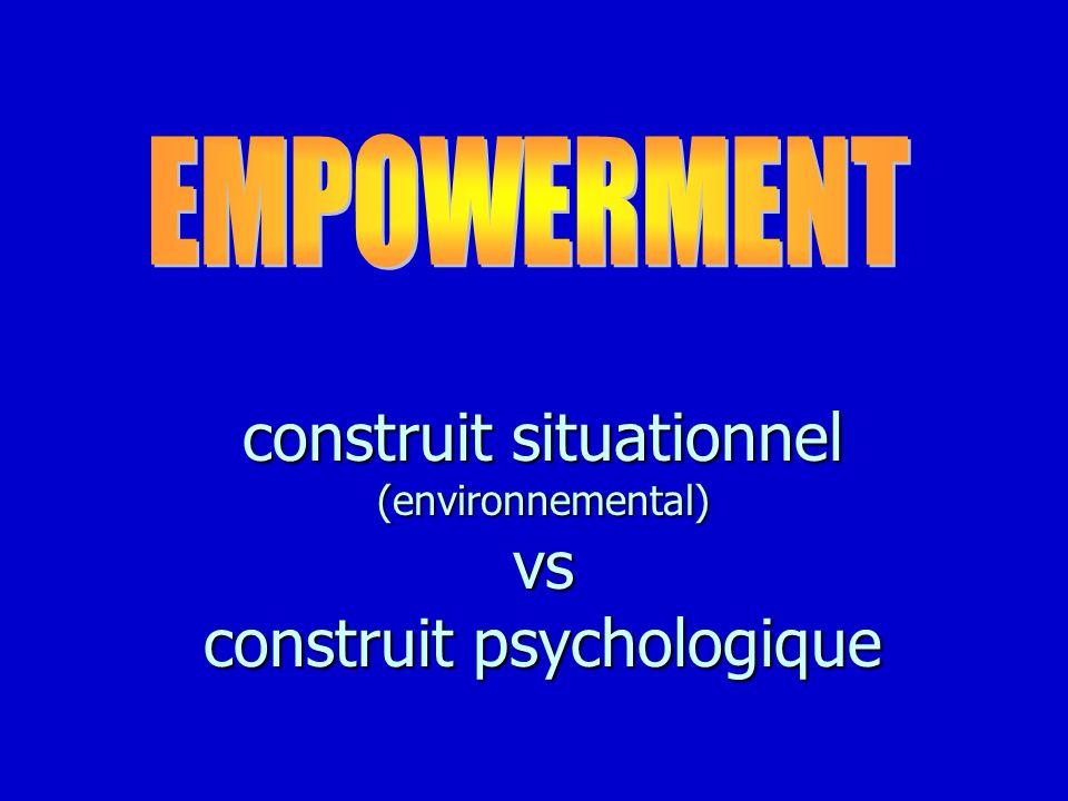 Motivation intrinsèque au travail ENSEIGNANT DIRECTION TÂCHE ORGANISATION ENGAGEMENT MOBILISATION IMPLICATION RESTRUCTURATION DES TÂCHES LEADERSHIP CO