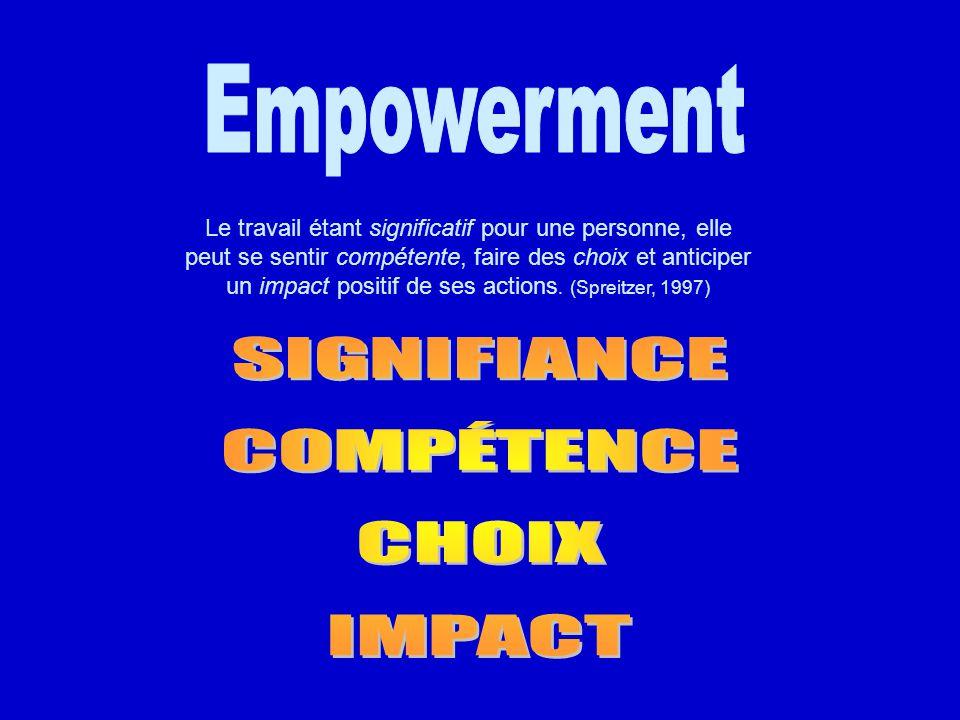 Modèle d'empowerment de Thomas et Velthouse (1990) INTERVENTIONS STYLES D'INTERPRÉTATION -ATTRIBUTIF-ÉVALUATIF-VISIONNAIRE ÉVÉNEMENTS DANS L'ENVIRONNE