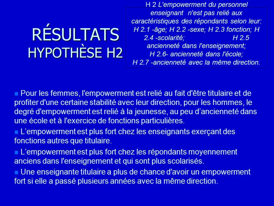 Modèle d'empowerment de Thomas et Velthouse (1990) COMPORTEMENTS DE LA DIRECTION STYLES D'INTERPRÉATION -ATTRIBUTIF-ÉVALUATIF-VISIONNAIRE ÉVÉNEMENTS D