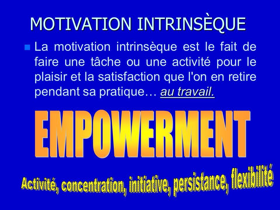 LEADERSHIP TRANSFORMATIONNEL n n Certaines actions du dirigeant permettent de transformer la motivation intrinsèque des personnes qui travaillent sous