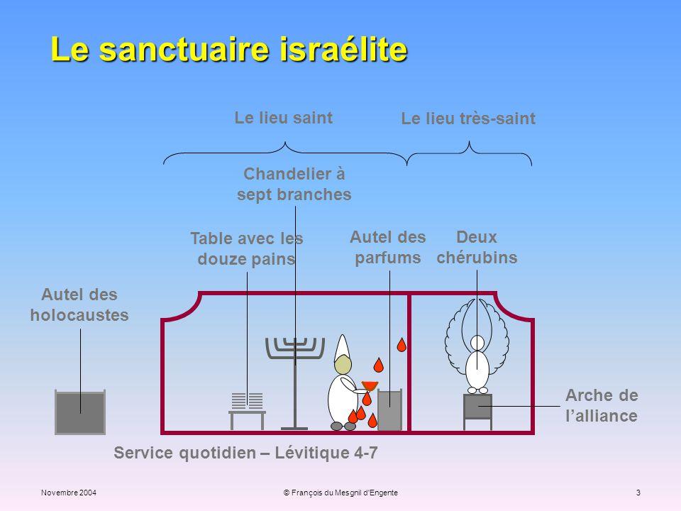 Novembre 2004© François du Mesgnil d'Engente3 Service quotidien – Lévitique 4-7 Le sanctuaire israélite Le lieu saint Le lieu très-saint Autel des hol