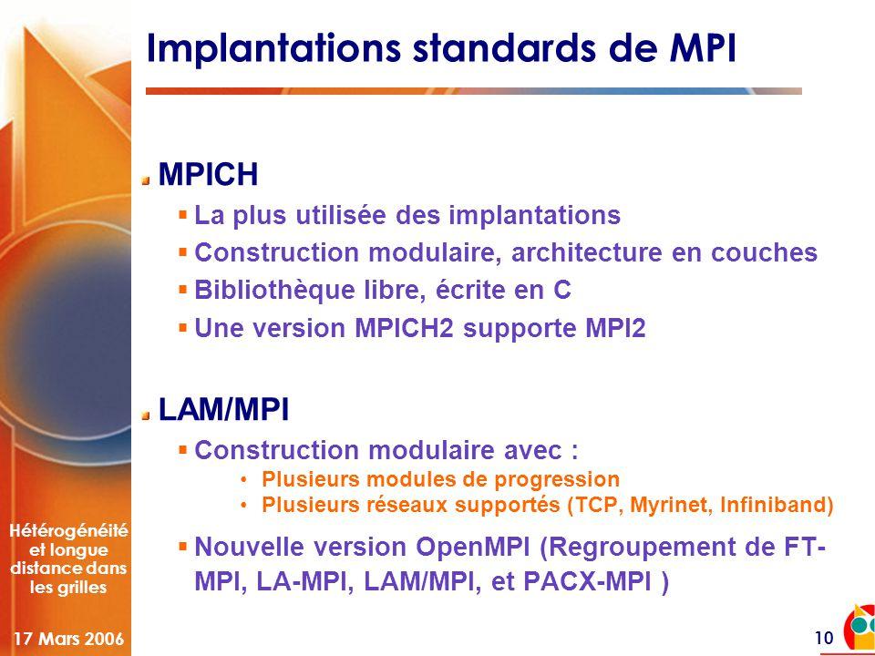 Hétérogénéité et longue distance dans les grilles 17 Mars 2006 10 Implantations standards de MPI MPICH  La plus utilisée des implantations  Construction modulaire, architecture en couches  Bibliothèque libre, écrite en C  Une version MPICH2 supporte MPI2 LAM/MPI  Construction modulaire avec : •Plusieurs modules de progression •Plusieurs réseaux supportés (TCP, Myrinet, Infiniband)  Nouvelle version OpenMPI (Regroupement de FT- MPI, LA-MPI, LAM/MPI, et PACX-MPI )