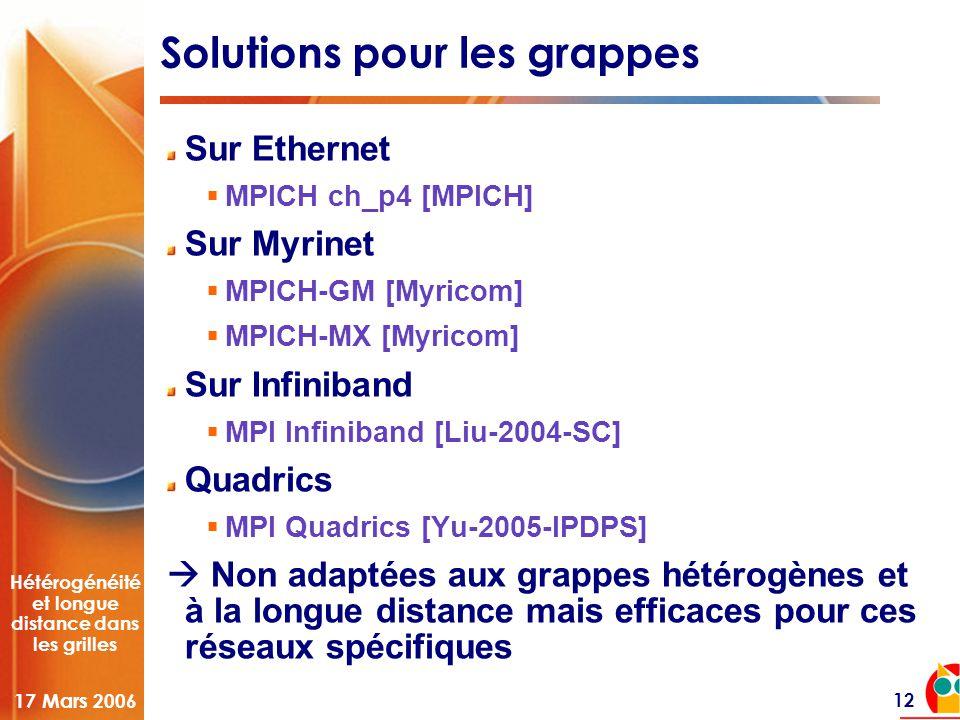 Hétérogénéité et longue distance dans les grilles 17 Mars 2006 12 Solutions pour les grappes Sur Ethernet  MPICH ch_p4 [MPICH] Sur Myrinet  MPICH-GM