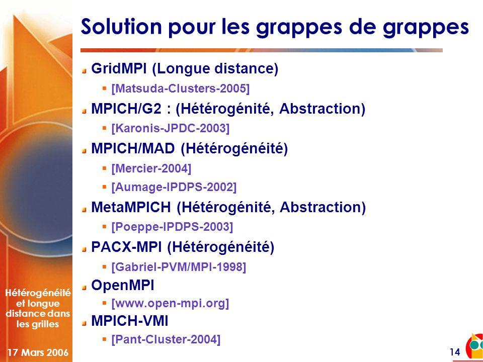 Hétérogénéité et longue distance dans les grilles 17 Mars 2006 14 Solution pour les grappes de grappes GridMPI (Longue distance)  [Matsuda-Clusters-2005] MPICH/G2 : (Hétérogénité, Abstraction)  [Karonis-JPDC-2003] MPICH/MAD (Hétérogénéité)  [Mercier-2004]  [Aumage-IPDPS-2002] MetaMPICH (Hétérogénité, Abstraction)  [Poeppe-IPDPS-2003] PACX-MPI (Hétérogénéité)  [Gabriel-PVM/MPI-1998] OpenMPI  [www.open-mpi.org] MPICH-VMI  [Pant-Cluster-2004]