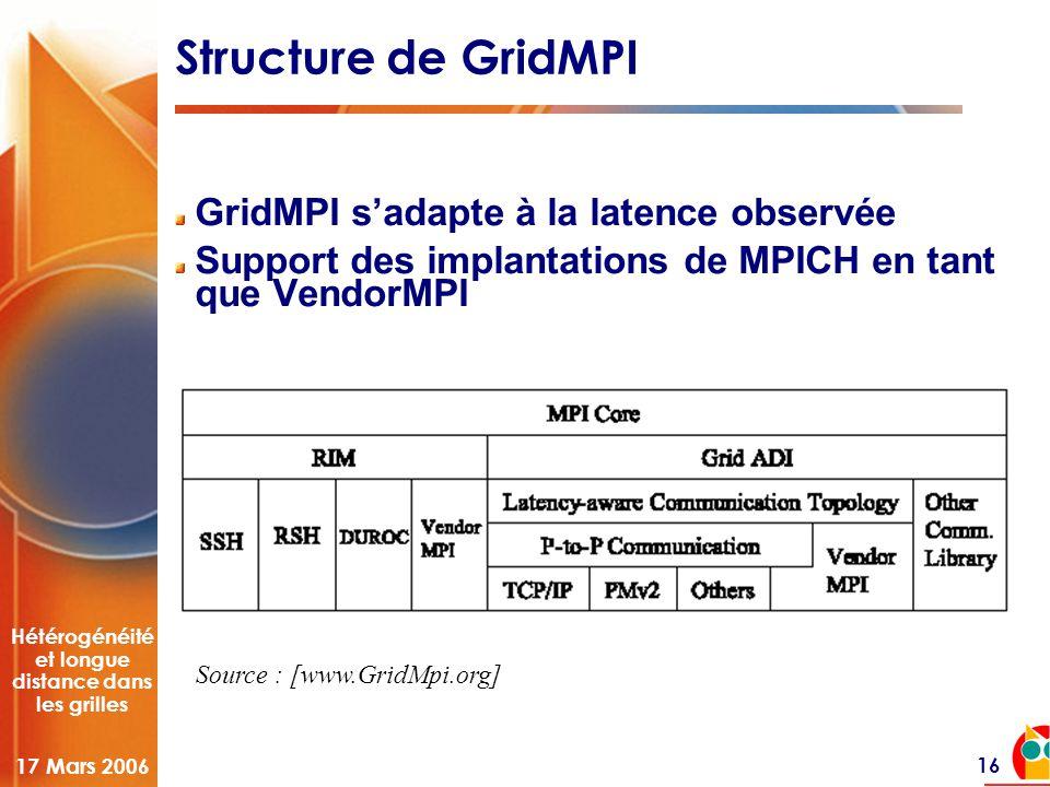 Hétérogénéité et longue distance dans les grilles 17 Mars 2006 16 Structure de GridMPI GridMPI s'adapte à la latence observée Support des implantations de MPICH en tant que VendorMPI Source : [www.GridMpi.org]