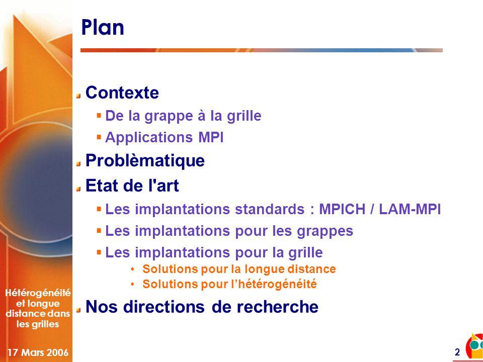Hétérogénéité et longue distance dans les grilles 17 Mars 2006 2 Plan Contexte  De la grappe à la grille  Applications MPI Problèmatique Etat de l'a
