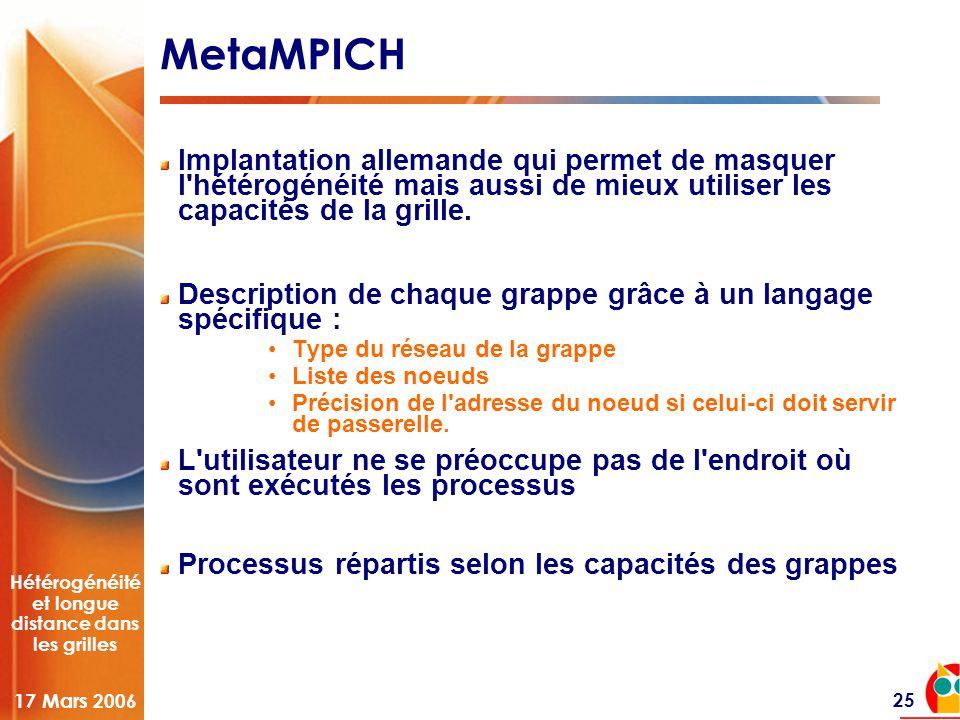 Hétérogénéité et longue distance dans les grilles 17 Mars 2006 25 MetaMPICH Implantation allemande qui permet de masquer l hétérogénéité mais aussi de mieux utiliser les capacités de la grille.