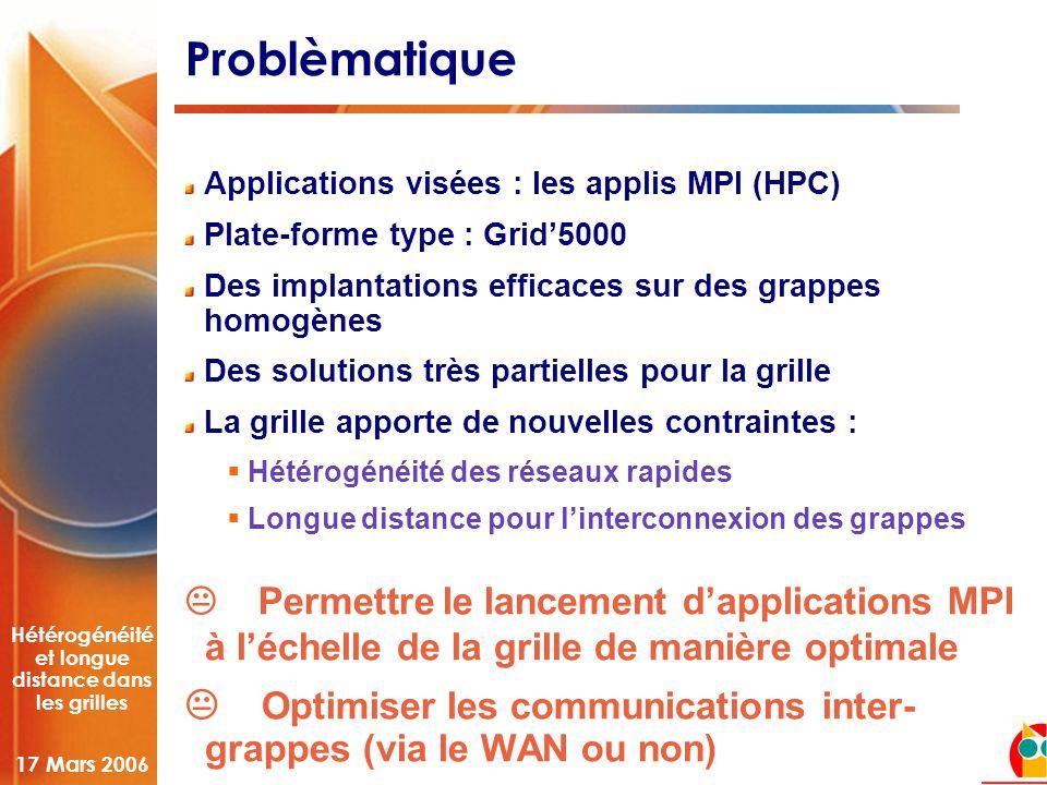 Hétérogénéité et longue distance dans les grilles 17 Mars 2006 Problèmatique Applications visées : les applis MPI (HPC) Plate-forme type : Grid'5000 D