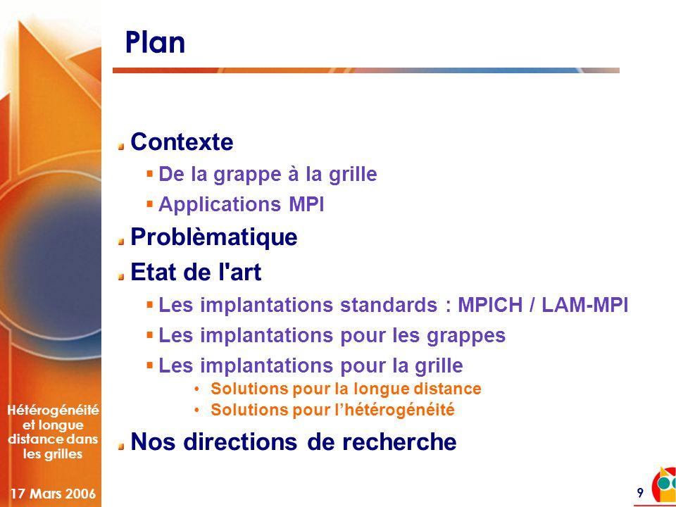Hétérogénéité et longue distance dans les grilles 17 Mars 2006 9 Plan Contexte  De la grappe à la grille  Applications MPI Problèmatique Etat de l'a
