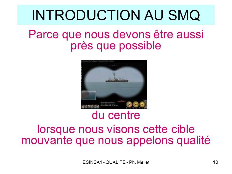 ESINSA1 - QUALITE - Ph. Mellet10 INTRODUCTION AU SMQ Parce que nous devons être aussi près que possible du centre lorsque nous visons cette cible mouv