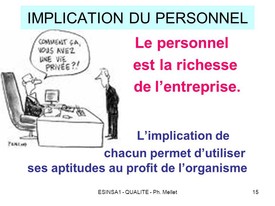 ESINSA1 - QUALITE - Ph. Mellet15 IMPLICATION DU PERSONNEL Le personnel est la richesse de l'entreprise. L'implication de chacun permet d'utiliser ses