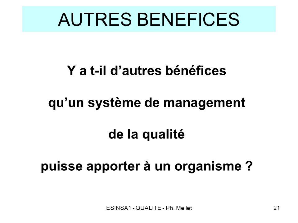 ESINSA1 - QUALITE - Ph. Mellet21 AUTRES BENEFICES Y a t-il d'autres bénéfices qu'un système de management de la qualité puisse apporter à un organisme