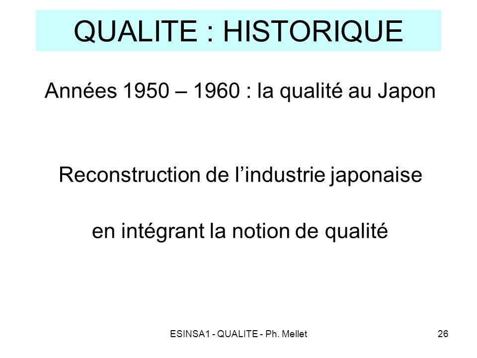 ESINSA1 - QUALITE - Ph. Mellet26 QUALITE : HISTORIQUE Années 1950 – 1960 : la qualité au Japon Reconstruction de l'industrie japonaise en intégrant la