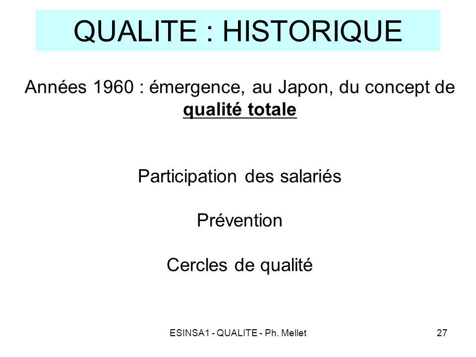ESINSA1 - QUALITE - Ph. Mellet27 QUALITE : HISTORIQUE Années 1960 : émergence, au Japon, du concept de qualité totale Participation des salariés Préve