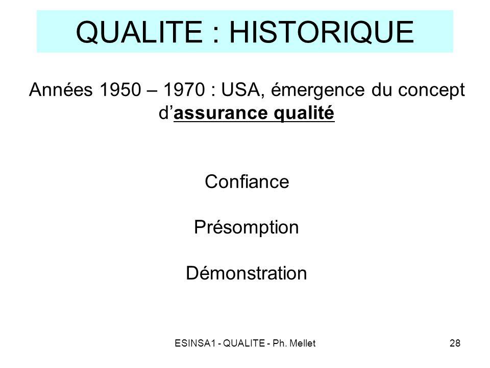 ESINSA1 - QUALITE - Ph. Mellet28 QUALITE : HISTORIQUE Années 1950 – 1970 : USA, émergence du concept d'assurance qualité Confiance Présomption Démonst
