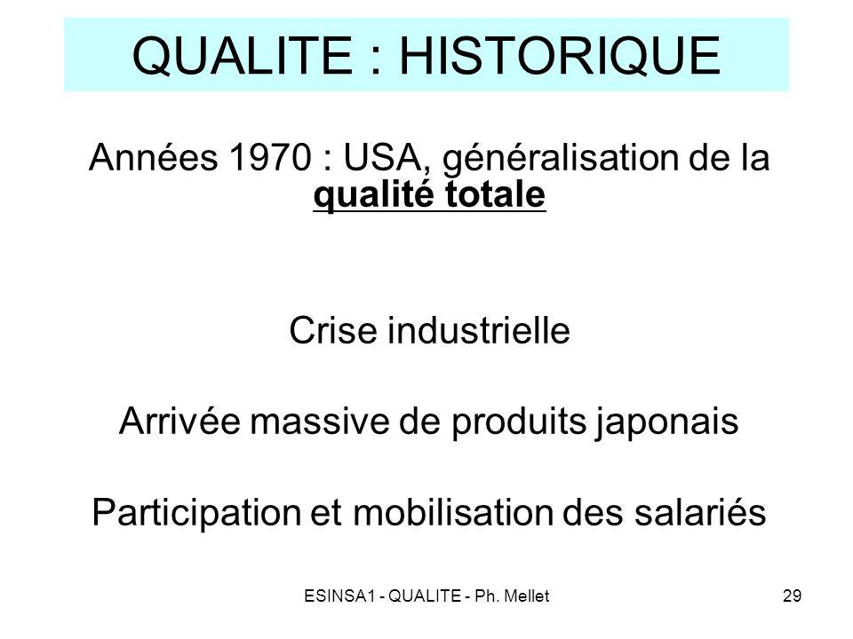 ESINSA1 - QUALITE - Ph. Mellet29 QUALITE : HISTORIQUE Années 1970 : USA, généralisation de la qualité totale Crise industrielle Arrivée massive de pro