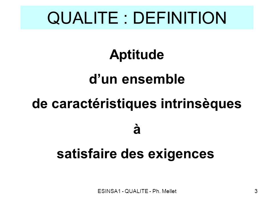 ESINSA1 - QUALITE - Ph. Mellet3 QUALITE : DEFINITION Aptitude d'un ensemble de caractéristiques intrinsèques à satisfaire des exigences