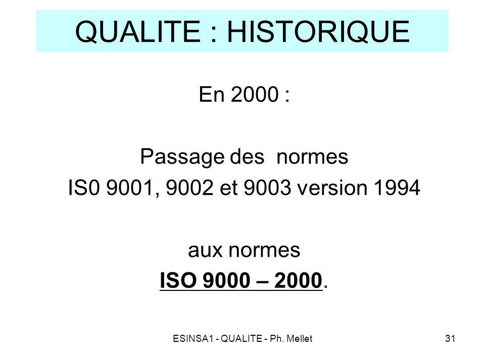 ESINSA1 - QUALITE - Ph. Mellet31 QUALITE : HISTORIQUE En 2000 : Passage des normes IS0 9001, 9002 et 9003 version 1994 aux normes ISO 9000 – 2000.