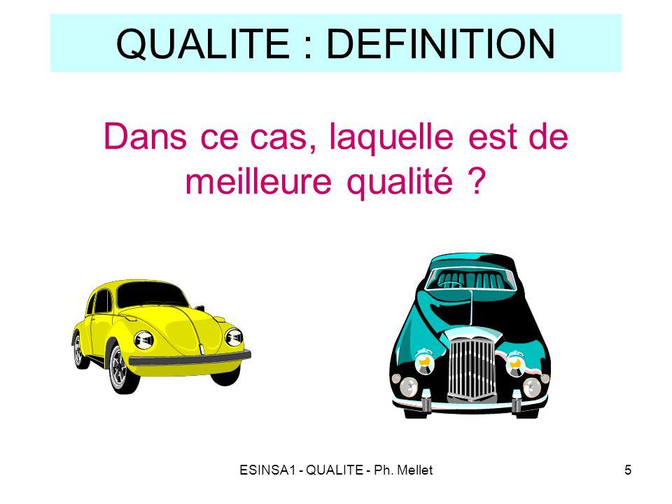 ESINSA1 - QUALITE - Ph. Mellet5 QUALITE : DEFINITION Dans ce cas, laquelle est de meilleure qualité ?