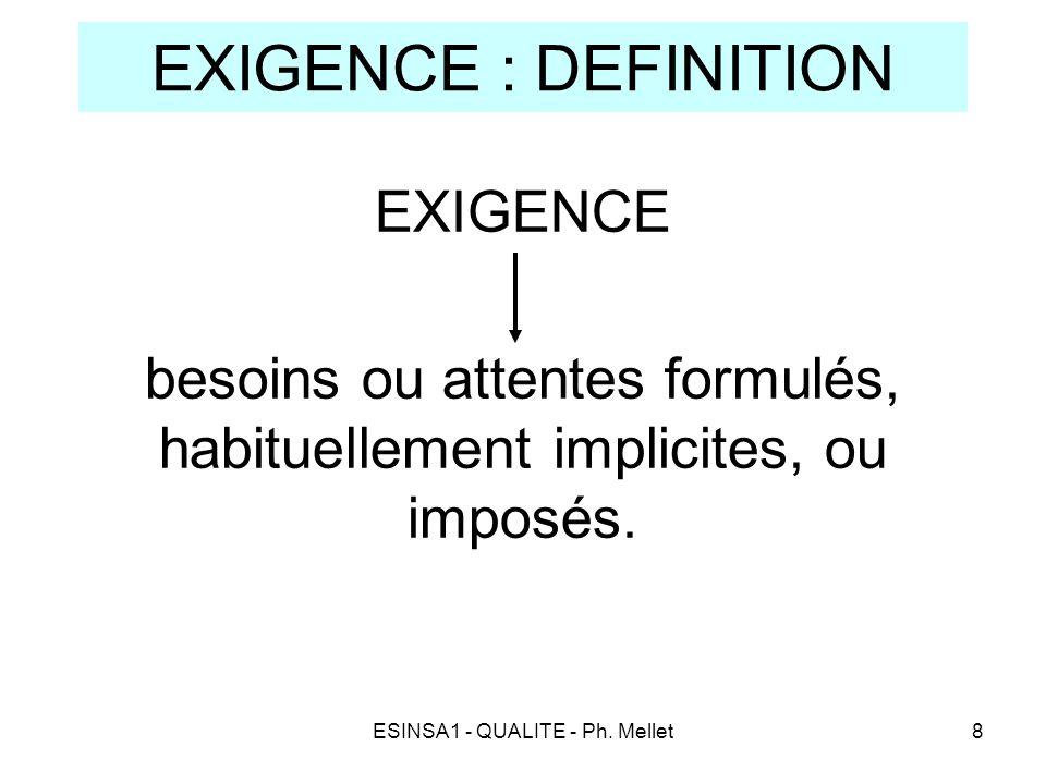 ESINSA1 - QUALITE - Ph. Mellet8 EXIGENCE : DEFINITION EXIGENCE besoins ou attentes formulés, habituellement implicites, ou imposés.