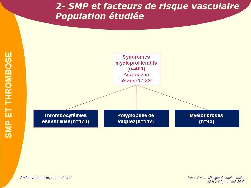 PREVAIL 2- SMP et facteurs de risque vasculaire Population étudiée Syndromes myéloprolifératifs (n=463) Age moyen 59 ans (17-89) Thrombocytémies essen