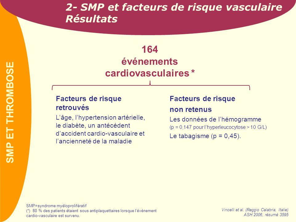PREVAIL Facteurs de risque retrouvés L'âge, l'hypertension artérielle, le diabète, un antécédent d'accident cardio-vasculaire et l'ancienneté de la ma