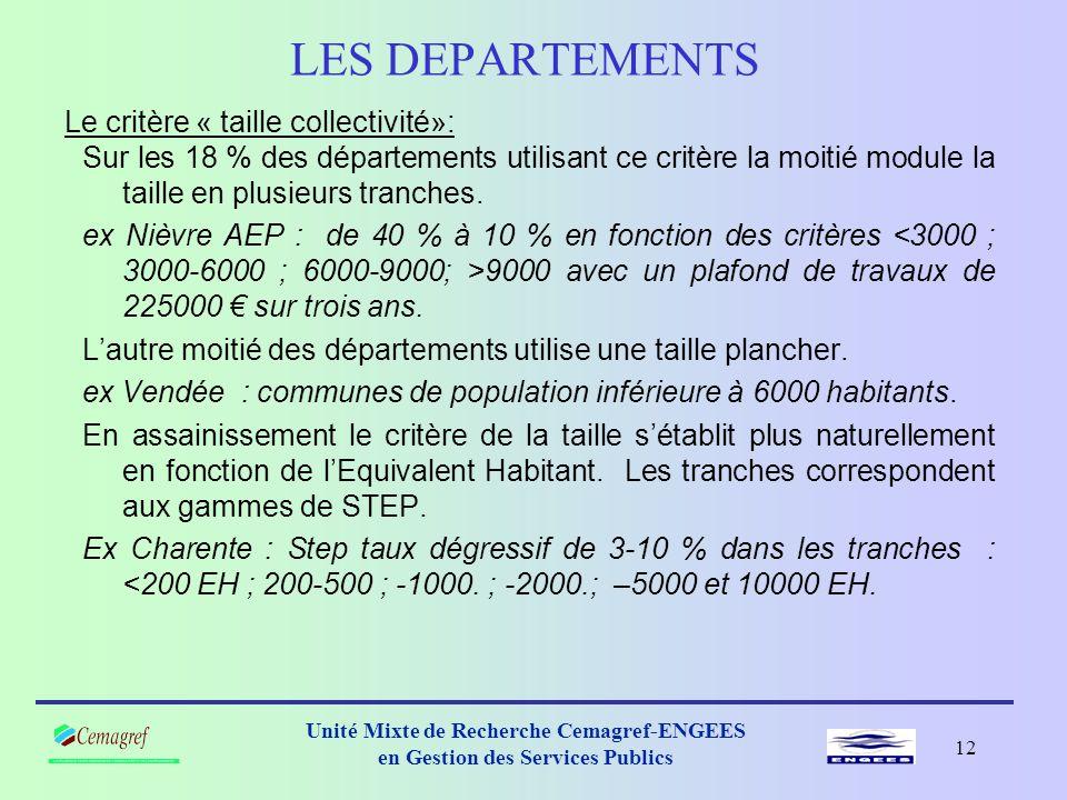 11 Unité Mixte de Recherche Cemagref-ENGEES en Gestion des Services Publics LES DEPARTEMENTS 12 départements (18%) n'utilisent que le critère « commun