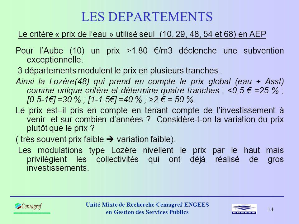 13 Unité Mixte de Recherche Cemagref-ENGEES en Gestion des Services Publics LES DEPARTEMENTS SI le prix de l'eau est trop bas le département n'aide pas la collectivité.