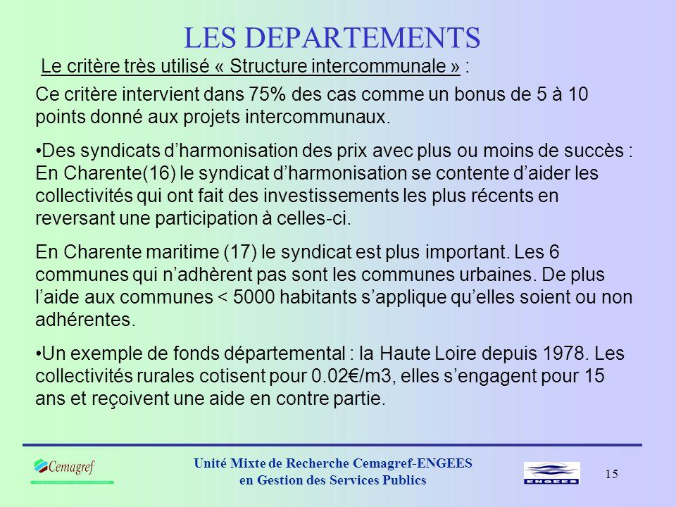 14 Unité Mixte de Recherche Cemagref-ENGEES en Gestion des Services Publics LES DEPARTEMENTS Pour l'Aube (10) un prix >1.80 €/m3 déclenche une subvent