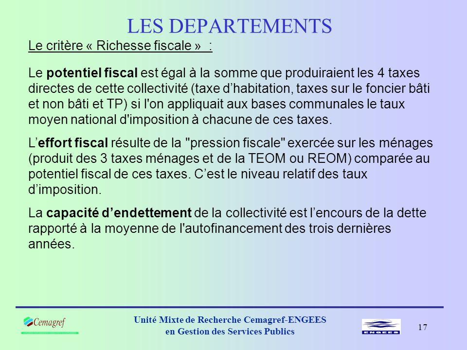 16 Unité Mixte de Recherche Cemagref-ENGEES en Gestion des Services Publics LES DEPARTEMENTS Le critère très utilisé « Structure intercommunale » (sui