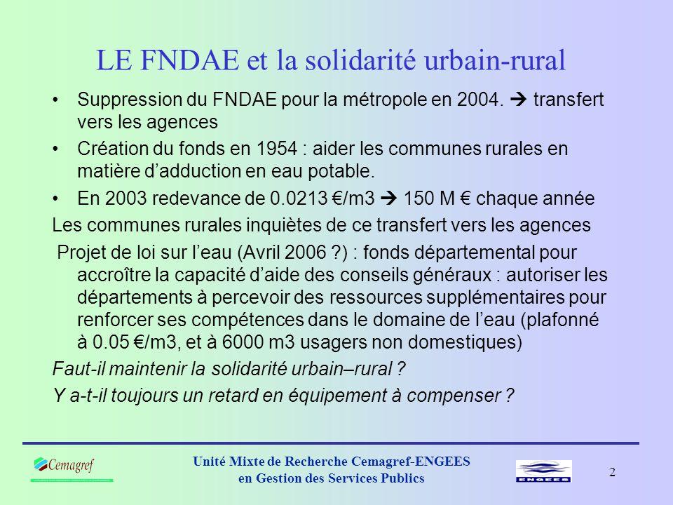 1 Solidarité URBAIN - RURAL Enquête 2005 Enquête 2005 « modulation d'attribution des subventions d'investissements des services d'eau et d'assainissem