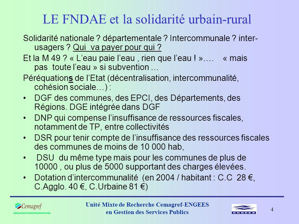 3 Unité Mixte de Recherche Cemagref-ENGEES en Gestion des Services Publics LE FNDAE et la solidarité urbain-rural •21 574 communes (sur 36000) < 500 h