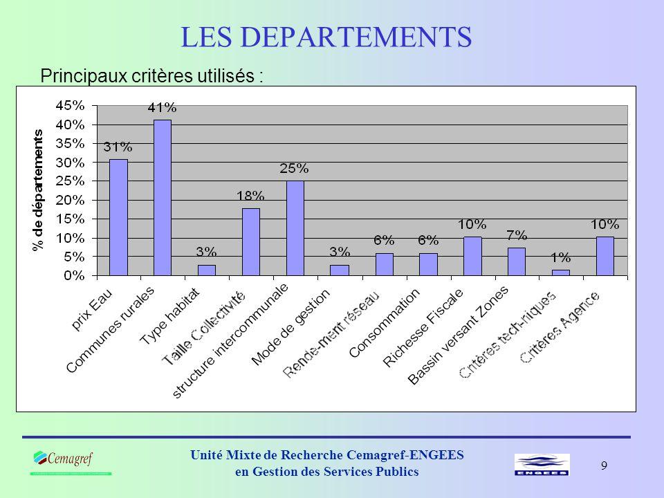 9 Unité Mixte de Recherche Cemagref-ENGEES en Gestion des Services Publics LES DEPARTEMENTS Principaux critères utilisés :