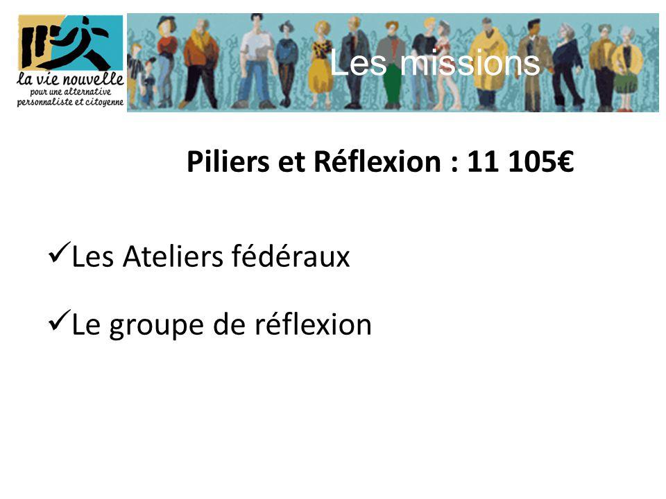 Les missions  Les Ateliers fédéraux  Le groupe de réflexion Piliers et Réflexion : 11 105€