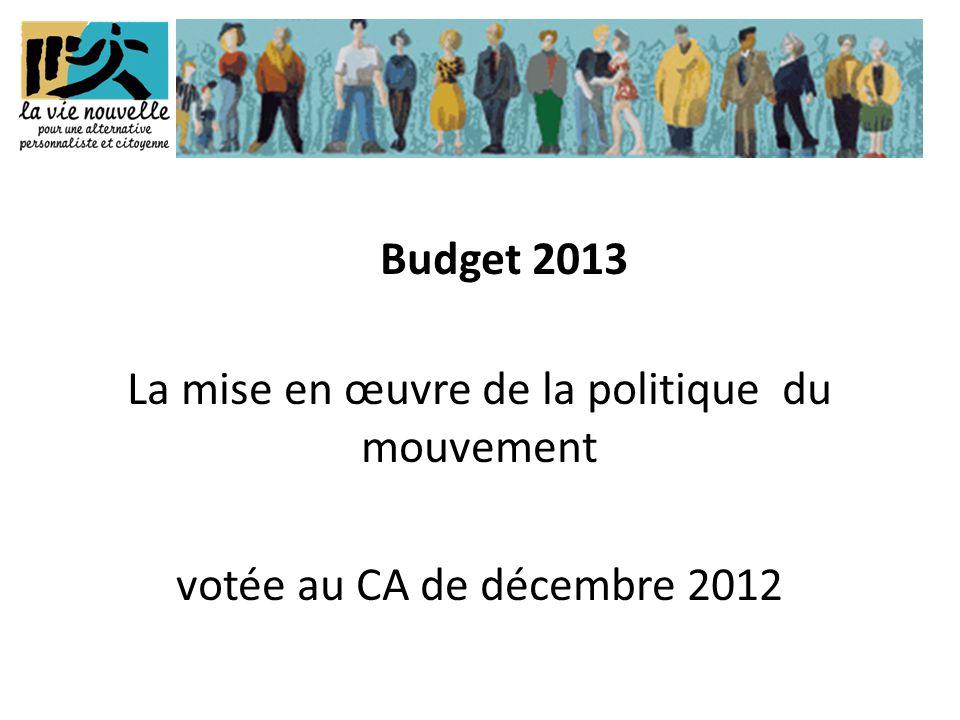 Budget 2013 La mise en œuvre de la politique du mouvement votée au CA de décembre 2012