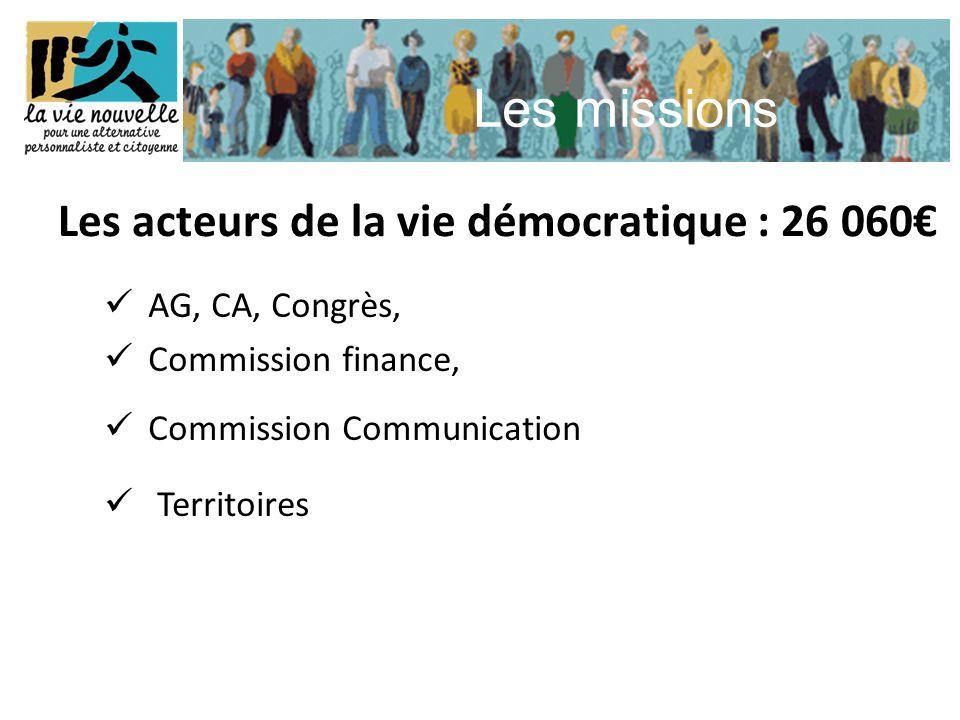  AG, CA, Congrès,  Commission finance,  Commission Communication  Territoires Les acteurs de la vie démocratique : 26 060€
