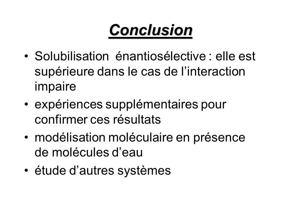 Etude de l interaction Acide Tartrique / 1- phenylethanol par modélisation moléculaire Visualisation d un modèle d interaction impaire entre S-AT et R-PEA.